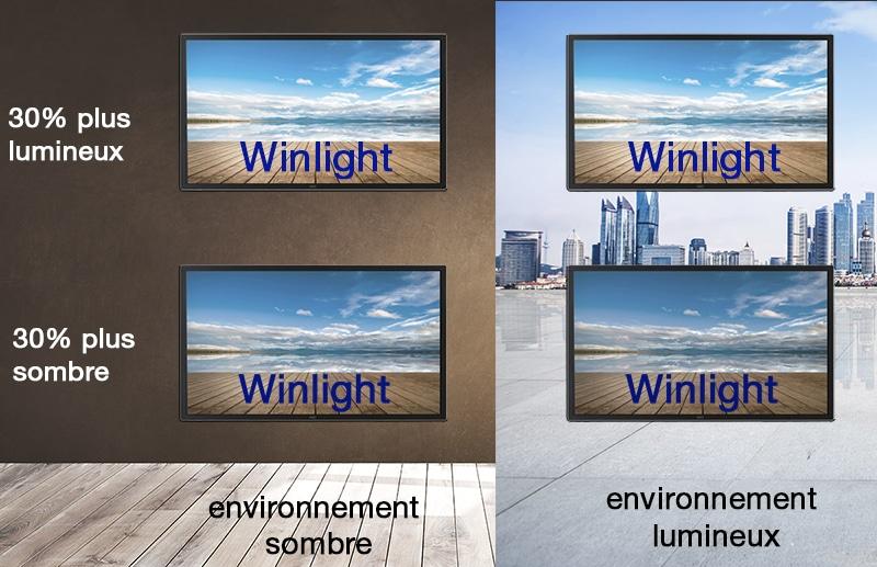 Rapport luminosité de l'écran et celle de l'environnement