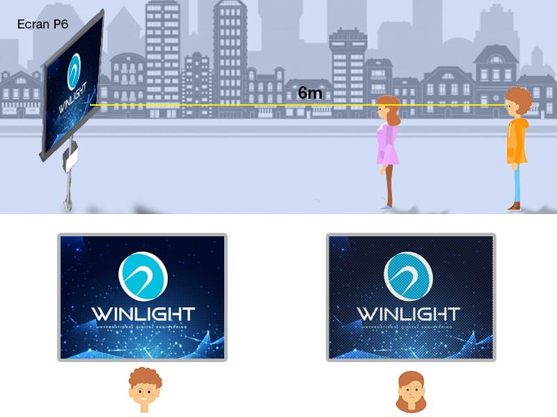 illustration pixel pitch écran géant led