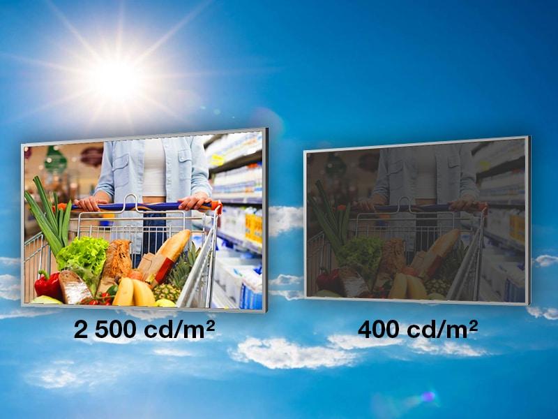 luminosité écran versus exposition plein jour